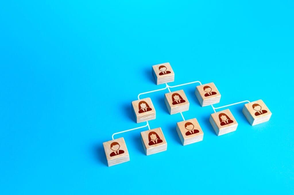 Hierarki Perusahaan