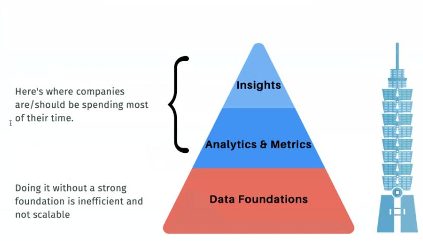 Piramida Data reporting and analytics